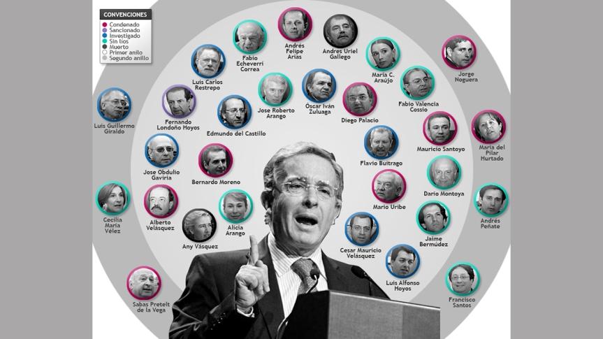 Trincheras de delincuentes, ¿los partidospolíticos?